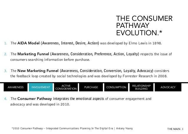 Consumer pathway Slide 3