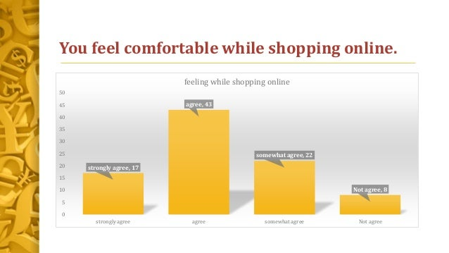 You feel comfortable while shopping online. strongly agree, 17 agree, 43 somewhat agree, 22 Not agree, 8 0 5 10 15 20 25 3...