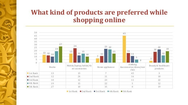 What kind of products are preferred while shopping online Books Mobile/laptop/tablet/th eir accessories Home appliances cl...