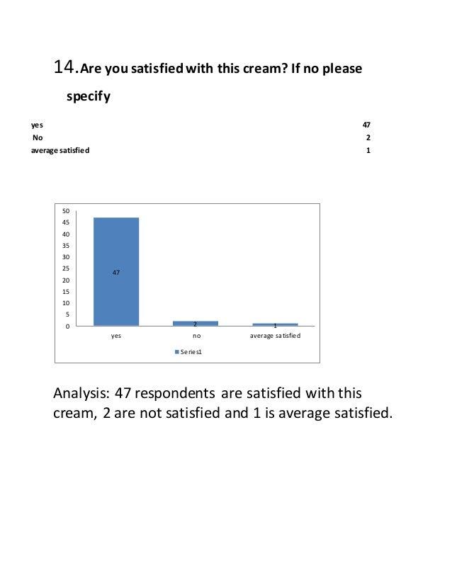 consumer behavior towards fair lovely Consumer behavior and (2) international journal of scientific & technology research volume 3, issue 8, august 2014 issn 2277-8616 ijstr©2014.