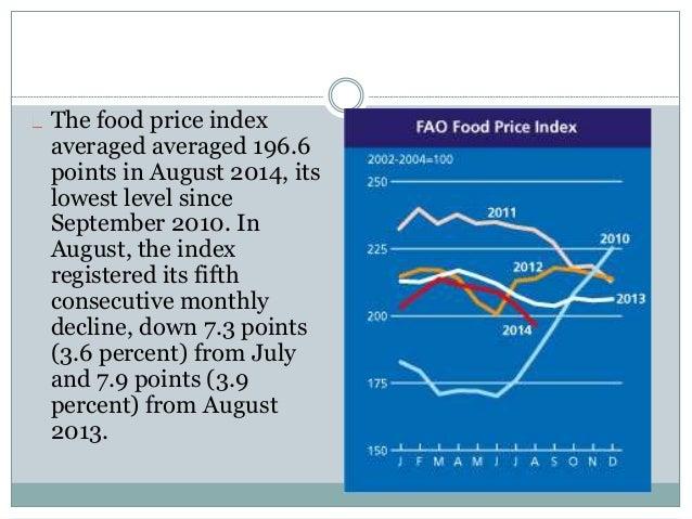 Consumer Price Index Slide 3
