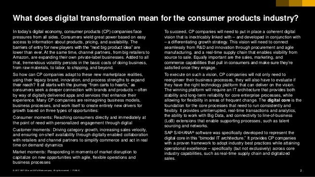 Consumer Products Digital Industry Podcast Slide 2
