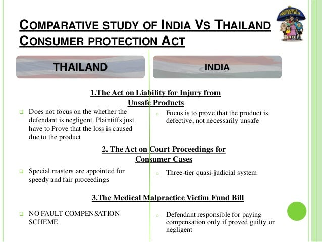 Consumer Protection Act Case Study - UK Essays