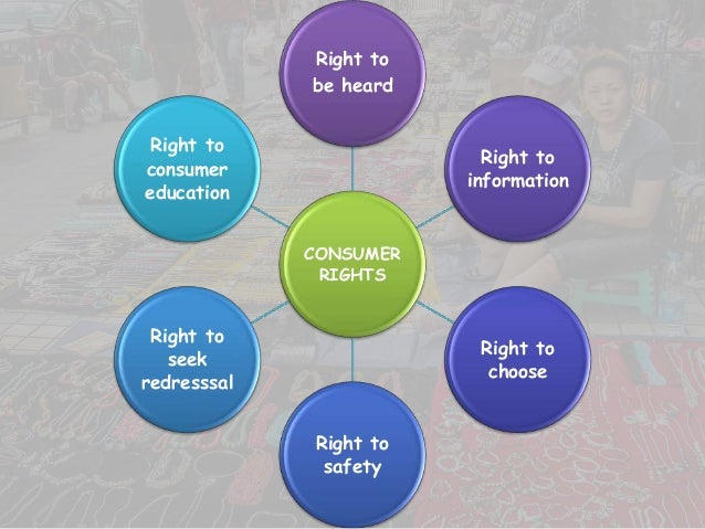 CONSUMER RIGHTS Right to be heard Right to information Right to choose Right to safety Right to seek redresssal Right to c...