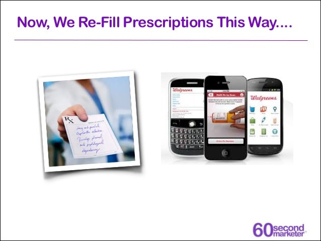How to promote and sell your mobile app apps 44 malvernweather Images