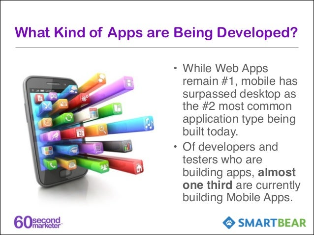 What Are Your Biggest Challenges? Those  Currently  Building  Mobile  Apps Building  quality  products  20.55%...