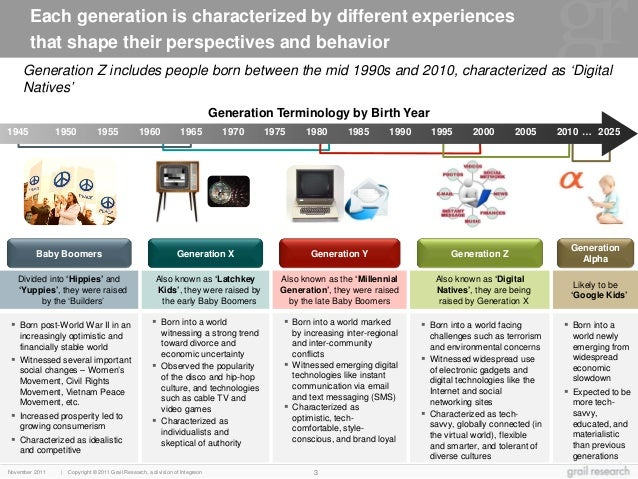 Consumers of Tomorrow - Insights and Observations About Generation Z Slide 3