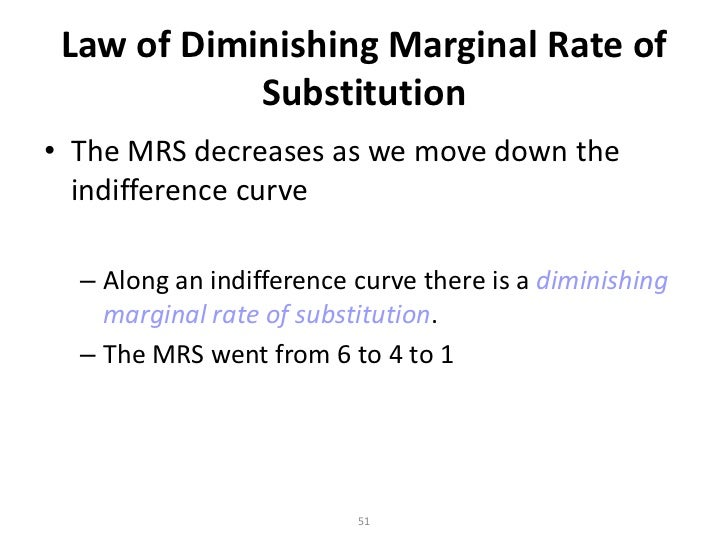 what is law of substitution