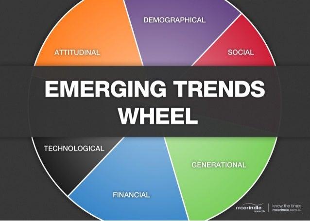 Consumer trends wheel