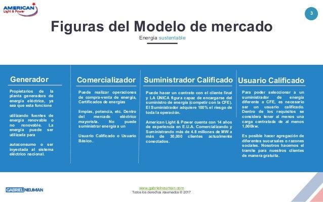 Suministro de energía eléctrica para Usuarios Calificados en México Slide 3