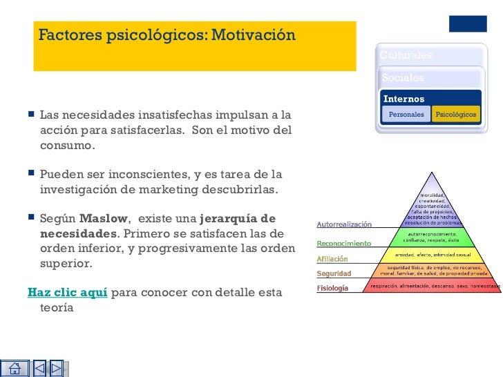 Factores psicológicos: Motivación <ul><li>Las necesidades insatisfechas impulsan a la acción para satisfacerlas.  Son el m...