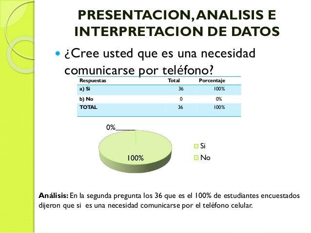 Respuestas Total Porcentaje a) Si 15 42% b) No 21 58% TOTAL 36 100% •¿Has controlado la cantidad de dinero que le invierte...