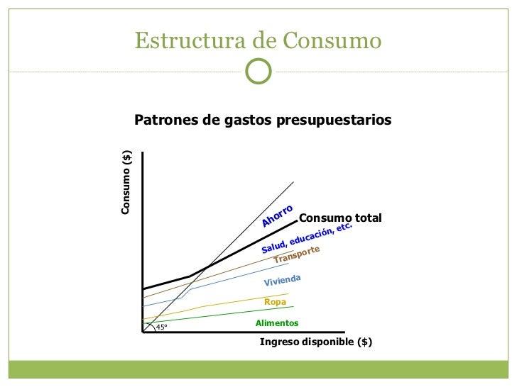 Consumo e-inversion-1 Slide 3