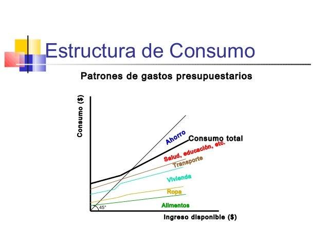 Consumo, ahorro e inversión. (1) Slide 3