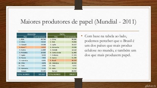 FDA   Consumo de papel Slide 2