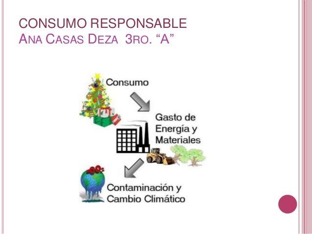 """CONSUMO RESPONSABLE ANA CASAS DEZA 3RO. """"A"""""""