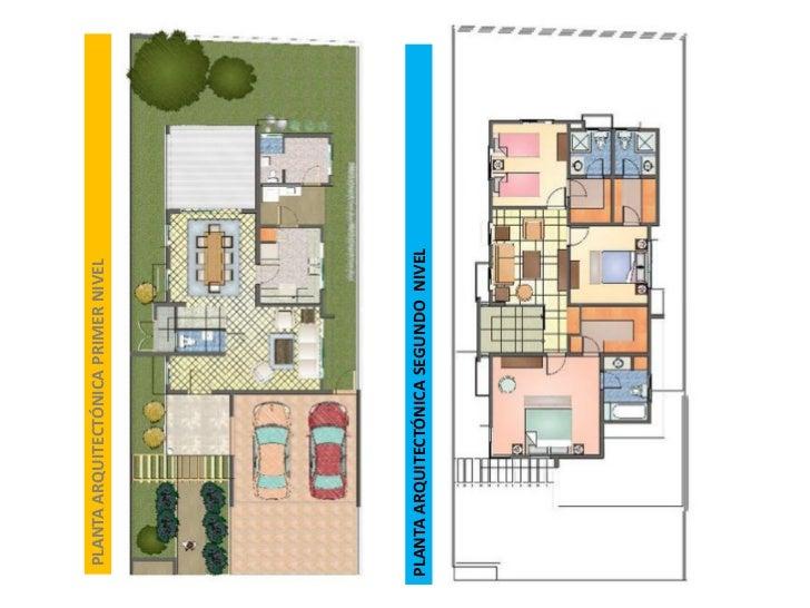Consumo vivienda pdf for Casa vivienda jardin pdf