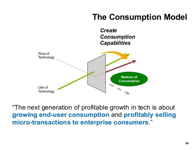 economics consumption Thanks for the a2a, erik in economics, consumption refers to activities that directly provide utility to people, whereas investment refers to the accumulation of.