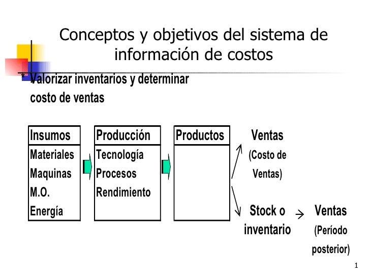 Conceptos y objetivos del sistema de              información de costos* Valorizar inventarios y determinar  costo de vent...