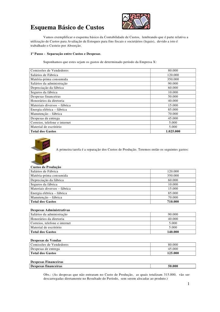 Esquema Básico de Custos          Vamos exemplificar o esquema básico da Contabilidade de Custos, lembrando que é parte re...