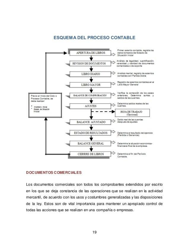 Contabilidad 2 bgu for Importancia de la oficina dentro de la empresa wikipedia