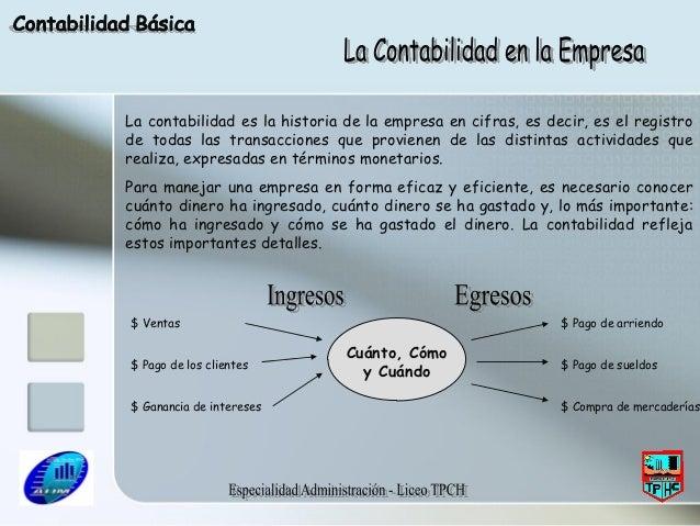 Contabilidadbasica 110127151538-phpapp02[1] Slide 2