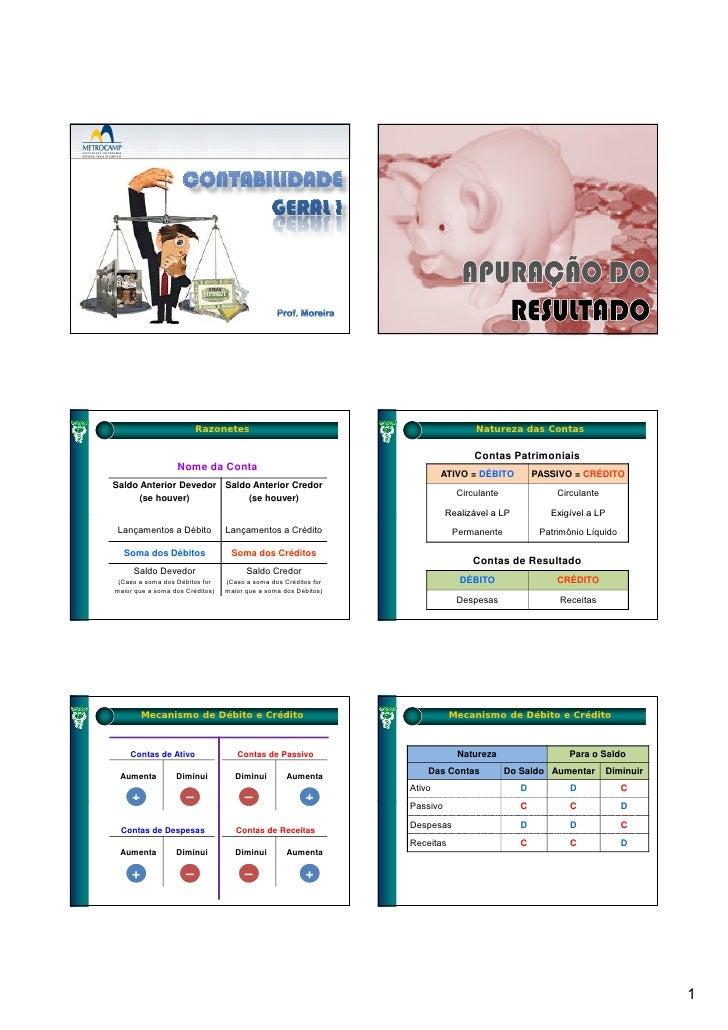 Contabilidade geral i cap 15   slides - are