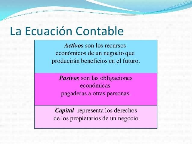 La Ecuación Contable Activos son los recursos económicos de un negocio que producirán beneficios en el futuro. Pasivos son...