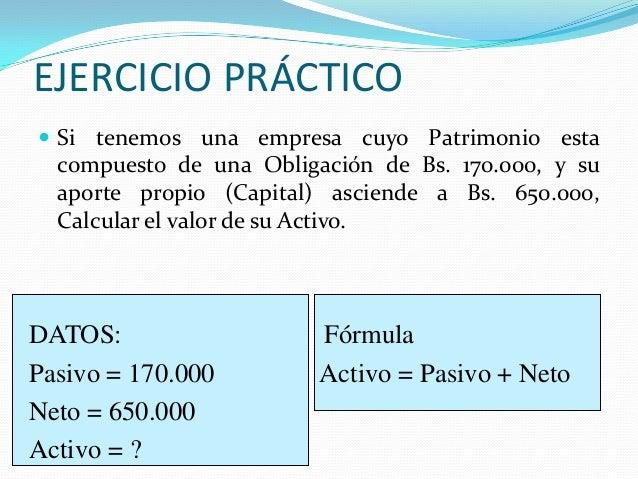 EJERCICIO PRÁCTICO  Si tenemos una empresa cuyo Patrimonio esta compuesto de una Obligación de Bs. 170.000, y su aporte p...