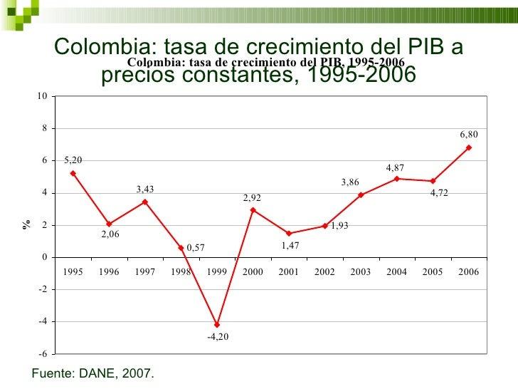 Contabilidad nacional for Estanques de geomembrana precios en colombia