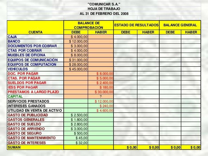 """""""COMUNICAR S.A.""""                                        HOJA DE TRABAJO                                    AL 31 DE FEBRER..."""