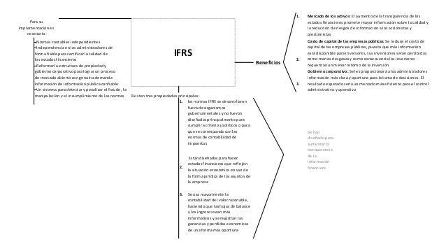 1. 2. 3. Existen tres propiedades principales: 1. 2. 3. Se han diseñado para aumentar la transparencia de la informaciòn f...