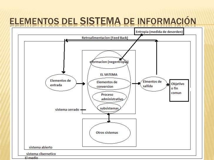 UTILIZACIÓN DE LA INFORMACIÓN CONTABLE El objetivo final de la contabilidad es la utilización de esta información, su anál...