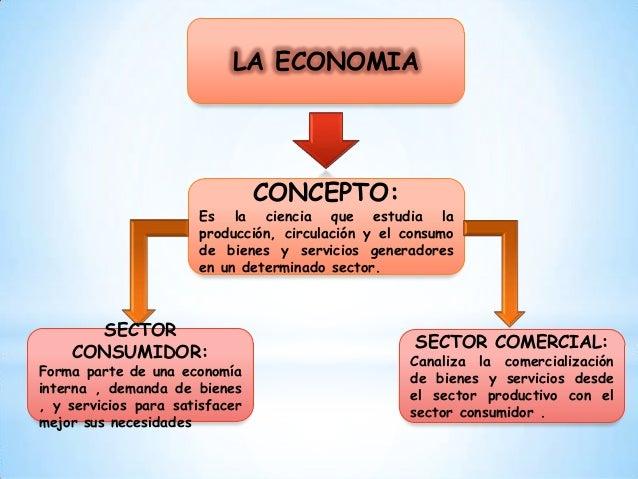 LA ECONOMIACONCEPTO:Es la ciencia que estudia laproducción, circulación y el consumode bienes y servicios generadoresen un...
