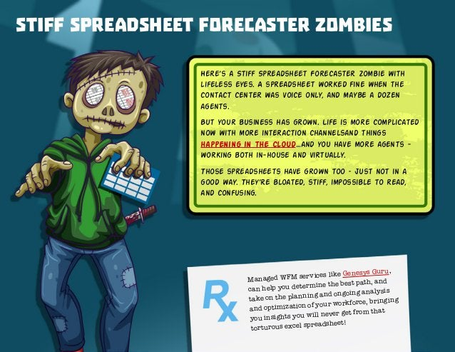 Don't Let Your Contact Center Workforce Become the Walking Dead