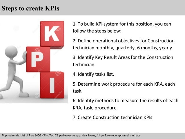 Steps to create KPIs  1. To build KPI system for this position, you can  follow the steps below:  2. Define operational ob...