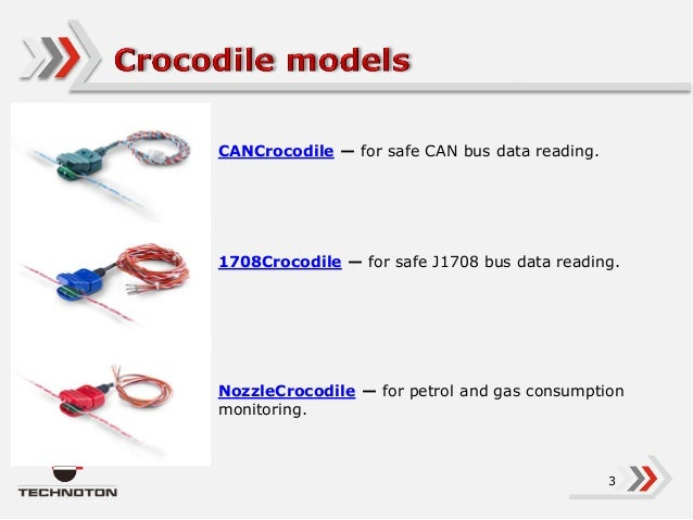 Contactless Canbus Readers Crocodiles For Telematic Systems
