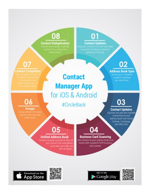 Contact Manager App for Android & iOS