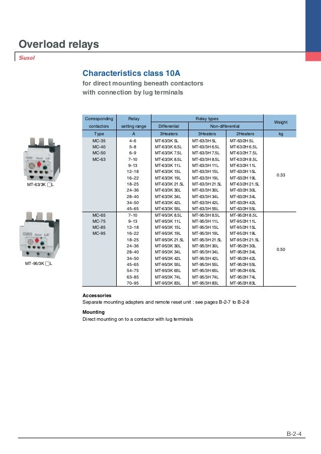 Thng s k thut contactor ls 47 asfbconference2016 Images