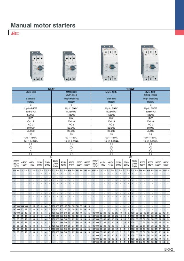 motor kw selection chart