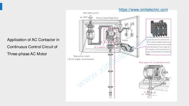 Contactor types, structure and working principle