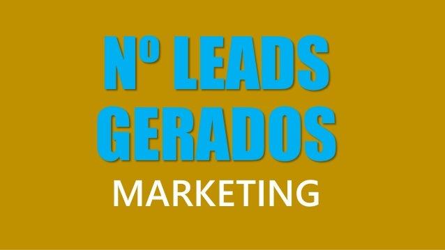 Nº LEADS GERADOS MARKETING