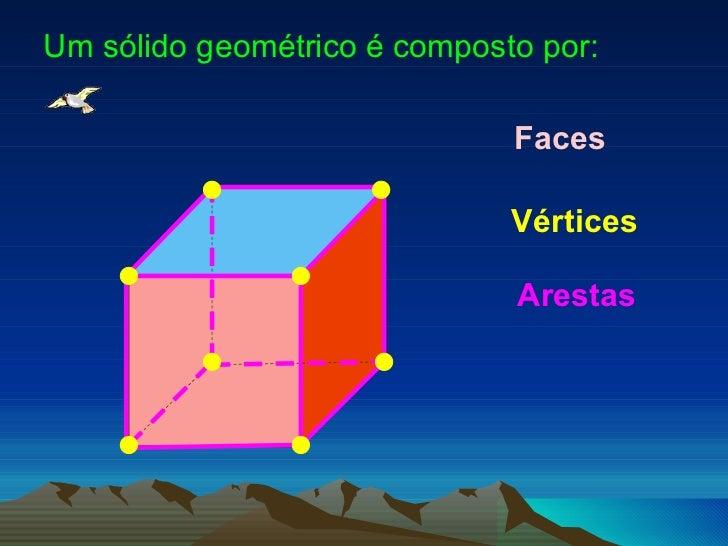 Resultado de imagem para lados = 2 arestas