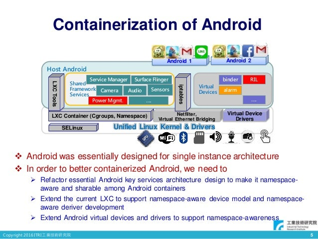 Container based android