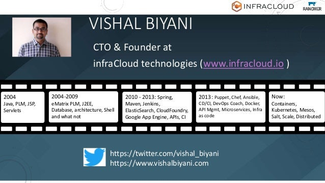 VISHAL BIYANI CTO & Founder at infraCloud technologies (www.infracloud.io ) 2004 Java, PLM, JSP, Servlets 2004-2009 eMatri...