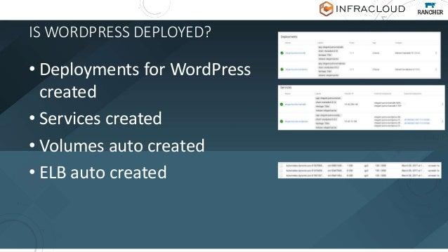 WordPress helm chart - code walkthrough