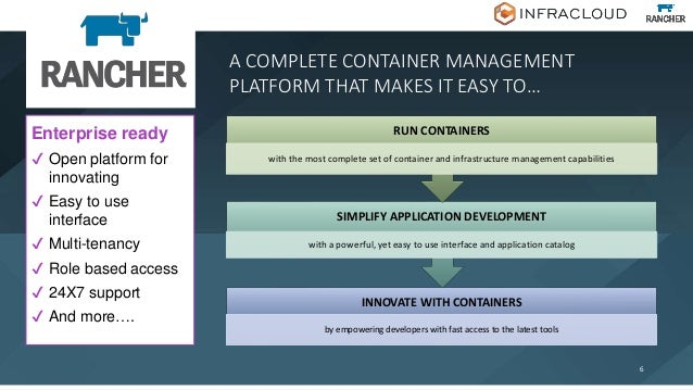 A COMPLETE CONTAINER MANAGEMENT PLATFORM THAT MAKES IT EASY TO… 6 INNOVATE WITH CONTAINERS by empowering developers with f...