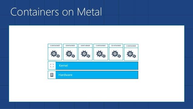 Containers on Metal CONTAINER CONTAINER CONTAINER CONTAINER CONTAINER CONTAINER