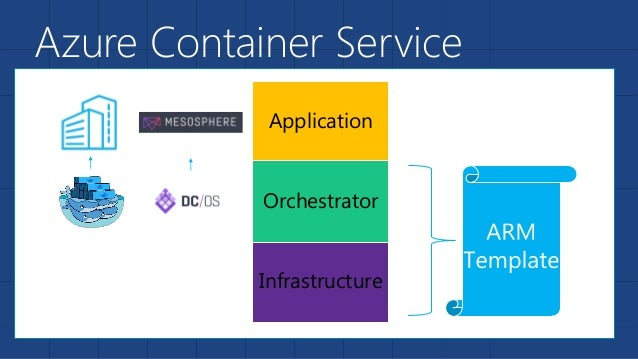 Application Infrastructure Azure Container Service Orchestrator