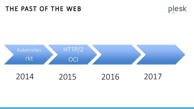 THE WEB TODAY WordPress Git JavaScript